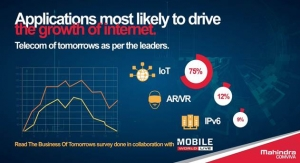 IoT & CEM Emerge as Key Priority Areas for Operators - Report