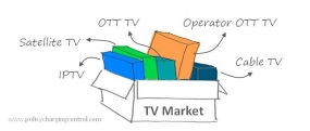 [Forum] Mobile TV - Is there Space in the TV Market for Operators?